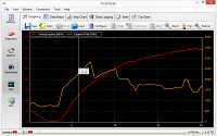 Vehicle Speed and RPM Graphing